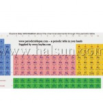 Periodic Table Scroll Keyrings